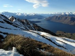 panorama of mountain lake in new zealand