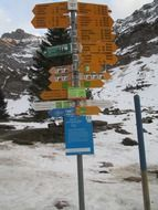 directory signposts