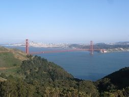 Remote view of the Golden Gate Bridge in San Francisco