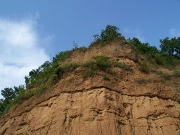 landscape of the cliff