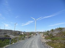 Landscape of Norway's wind turbines