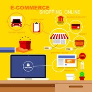 E-Commerce and Shopping Online Online Concepts