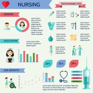 Nurse infographic set N2
