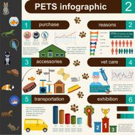 Domestic pets infographic elements helthcare vet