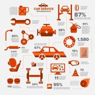 Car Service Infographic