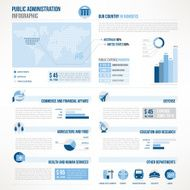 Public administration infographics N2