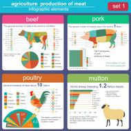 Agriculture animal husbandry infographics Vector illustrations N2