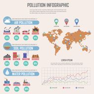 Global environmental pollution infographics design elements