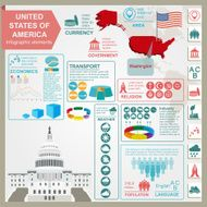 United States of America infographics statistical data sights