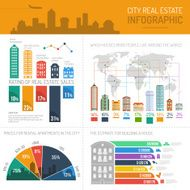 House Infographics Set