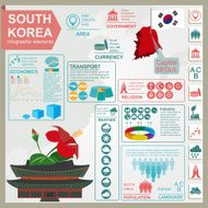 Soutn Korea infographics statistical data sights
