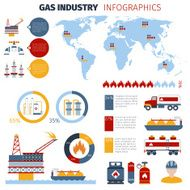 Gas Infographics Set