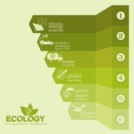 Environment ecology infographic elements Environmental risks