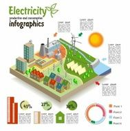 Isometric landscape Production and consumption of electricity