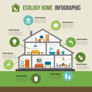 Eco-friendly home infographic N3