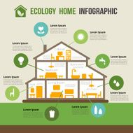Eco-friendly home infographic N4