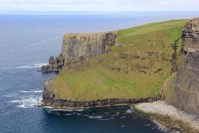 landscape picture of cliffs of moher in Ireland