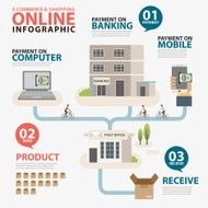 Vector e-commerce and shopping online Infographics concept N2