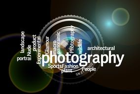photographer words