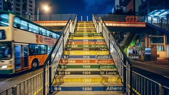 olympic games ladder year night