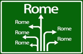 all roads led to rome, figure of speech, illustration