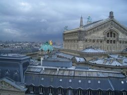 Panorama of roofs in Paris