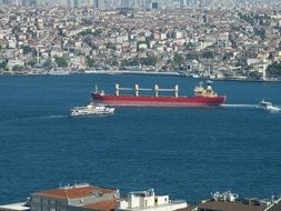 Navigation among the strait of the bosphorus