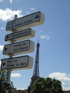 Direction signs in Paris