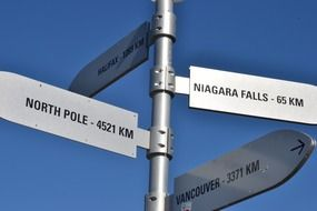 direction signs on the pole