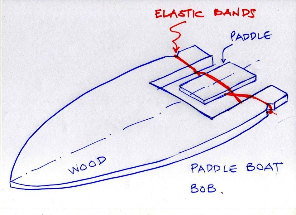 drawing of a paddleboat