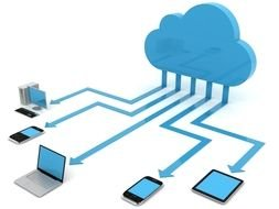 clipart of the Internet Cloud