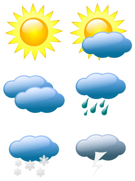 clipart of the weather symbols