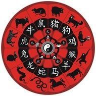 Chinese Zodiac sign drawing