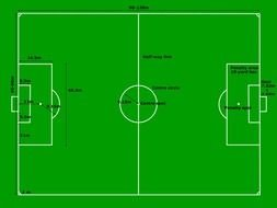 Blank Soccer Field Diagram drawing