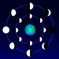 Moon Phases With Earth drawing