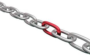 Related Pictures Chain Links