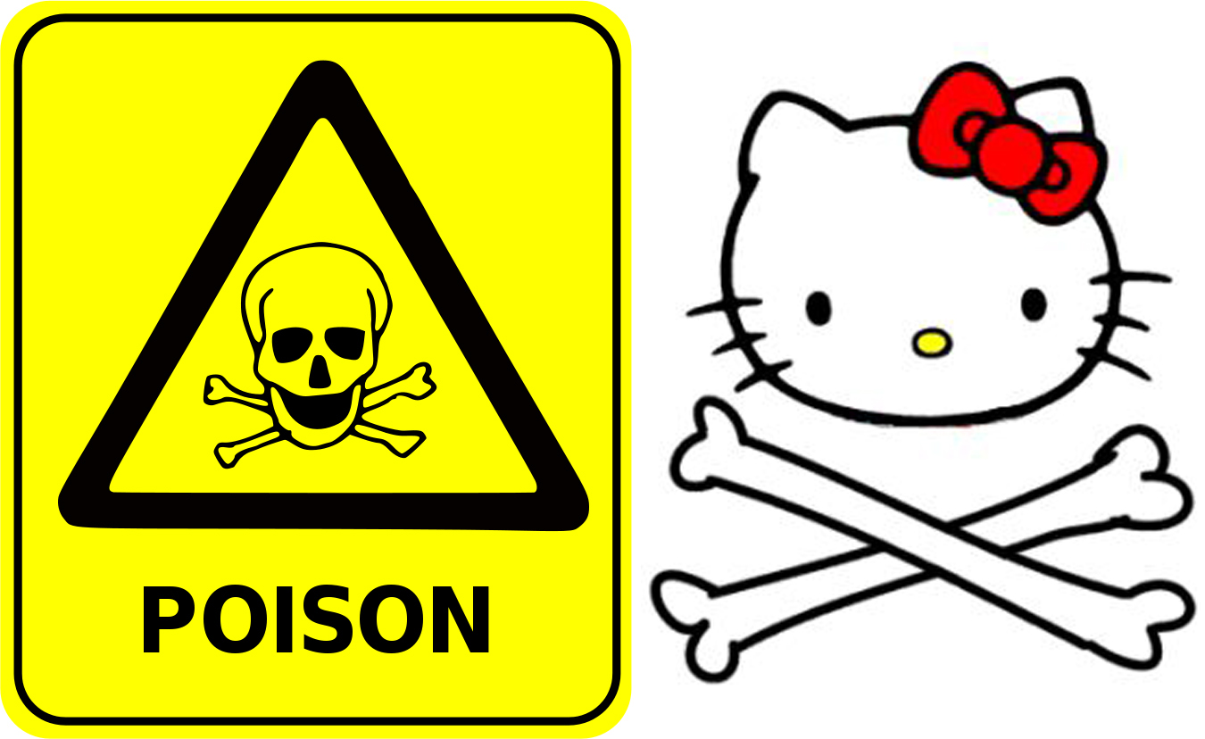 Safety Signs And Symbols Sco N2 Free Image
