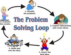 the problem solving loop drawing