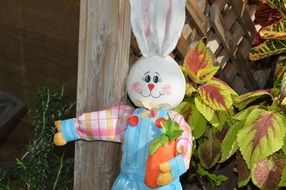 Easter bunny near a wooden fence