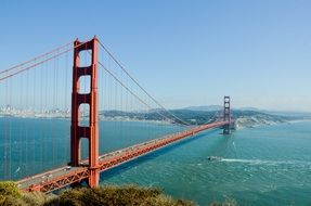 Golden Gate Bridge in America