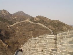 China Wall in Beijing