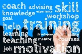 business training keywords