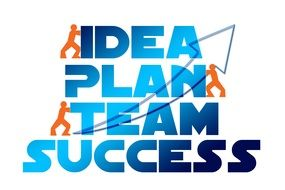 Idea Plan Team Success poster drawing