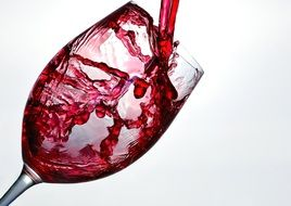 splash of wine in a glass