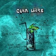 Cuba Libre, Alcohol Cocktail recipe, illustration