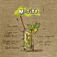 Mojito Cocktail Drink Tissue drawing