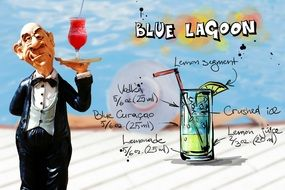 wallpaper with blue lagoon cocktail recipe