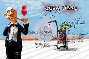 recipe of fresh cuba libre cocktail