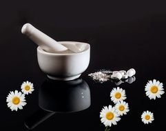 Homeopathy Medical Chamomile