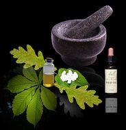 Homeopathy Natural Medicine